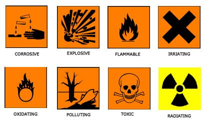 hazard signs advanced consulting and training health clip art children health clip art images