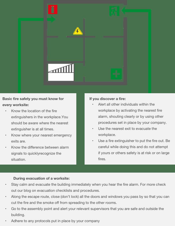workplace fire evacuation plan diagram