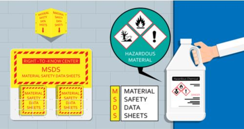 whmis msds for workplace safety