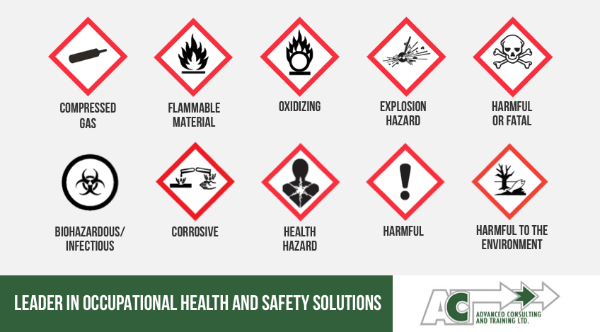 WHMIS pictogram warnings workplace safety