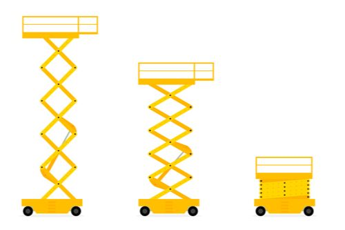 scissor lift in ontario